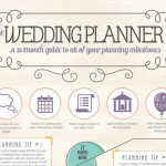Wedding Planner Infographic
